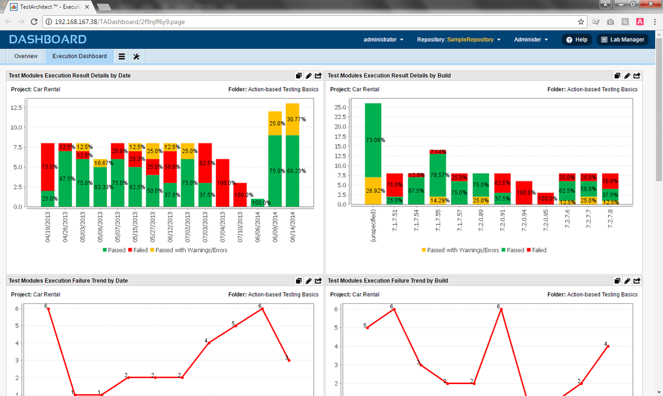 TestArchitect Features Live Dashboard reporting